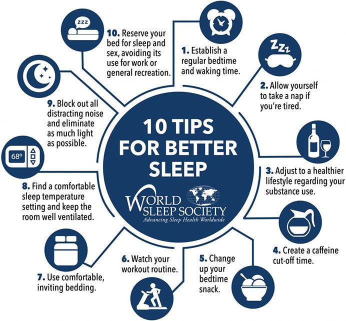 World Sleep Day - March 19