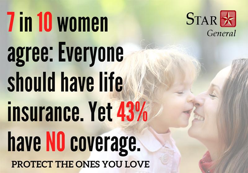 7 in 10 Women agree…