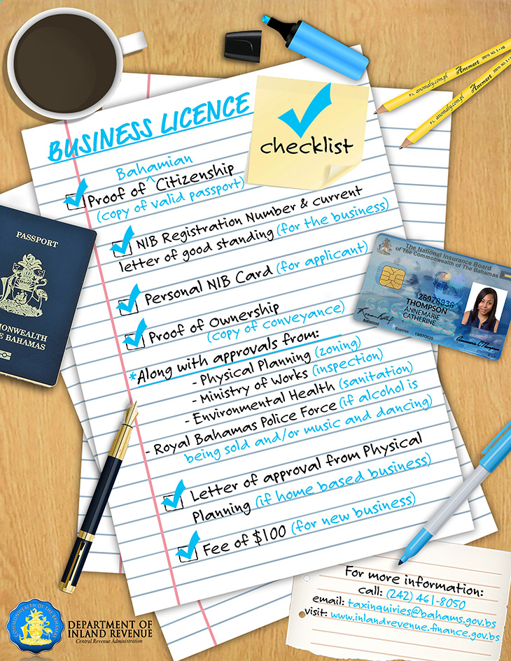 Business Licence Checklist