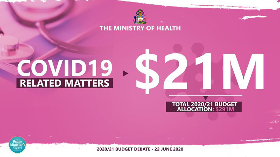 COVID Budget 2020/21