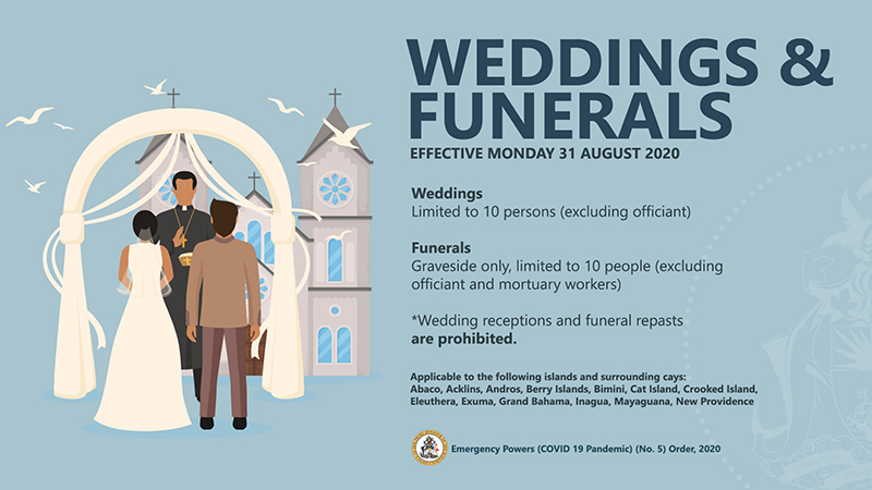 COVID Funerals and Weddings