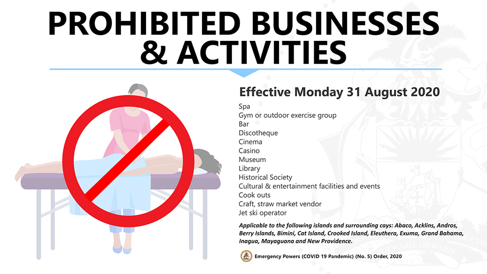 Prohibited Business And Activities