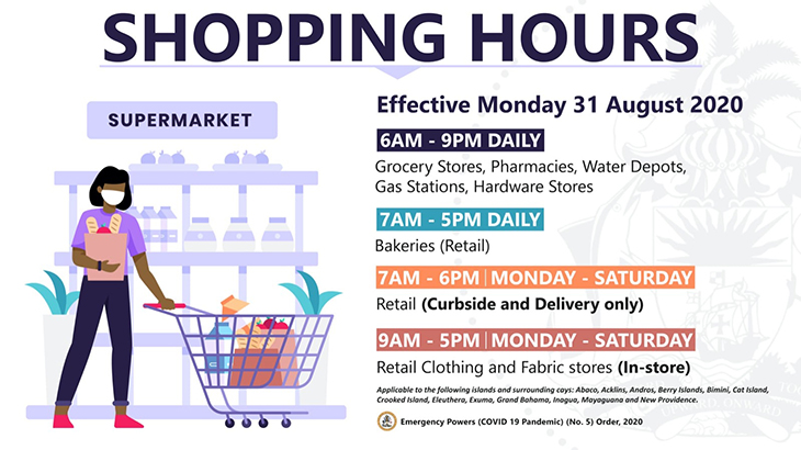 COVID Shopping Hours