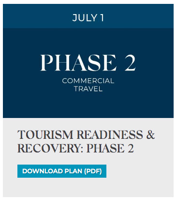 TOURISM READINESS & RECOVERY: PHASE 2