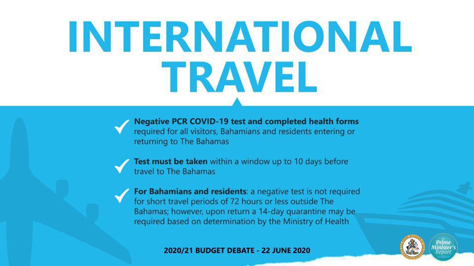 COVID International Travel