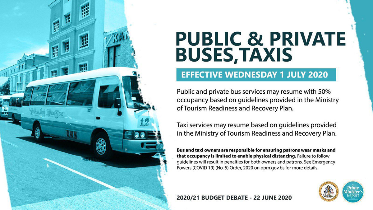 COVID Public and Private Buses