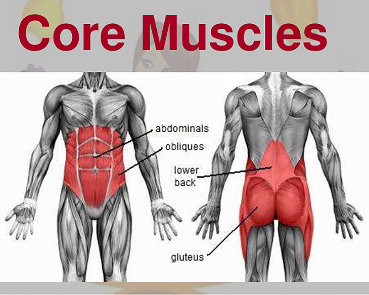 Work Those Core Muscles