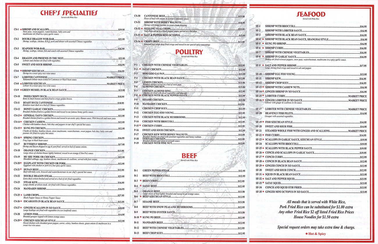 Chopstix Cafe Sushi Menu