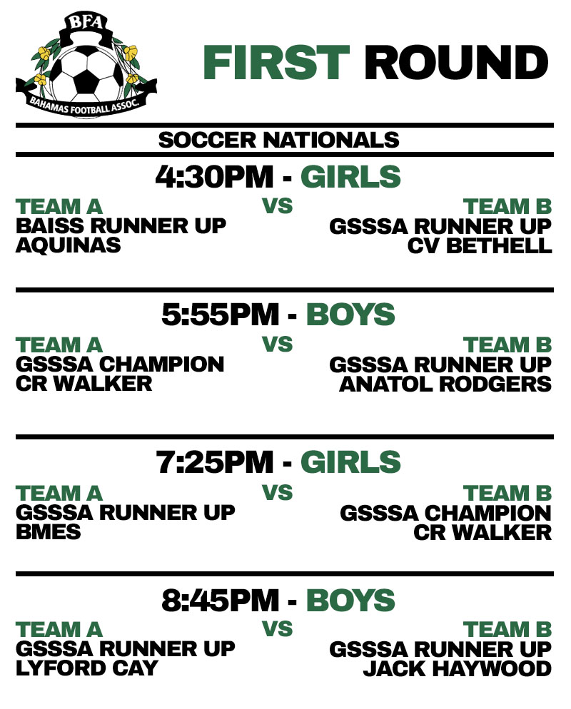 Soccer Nationals: First Round