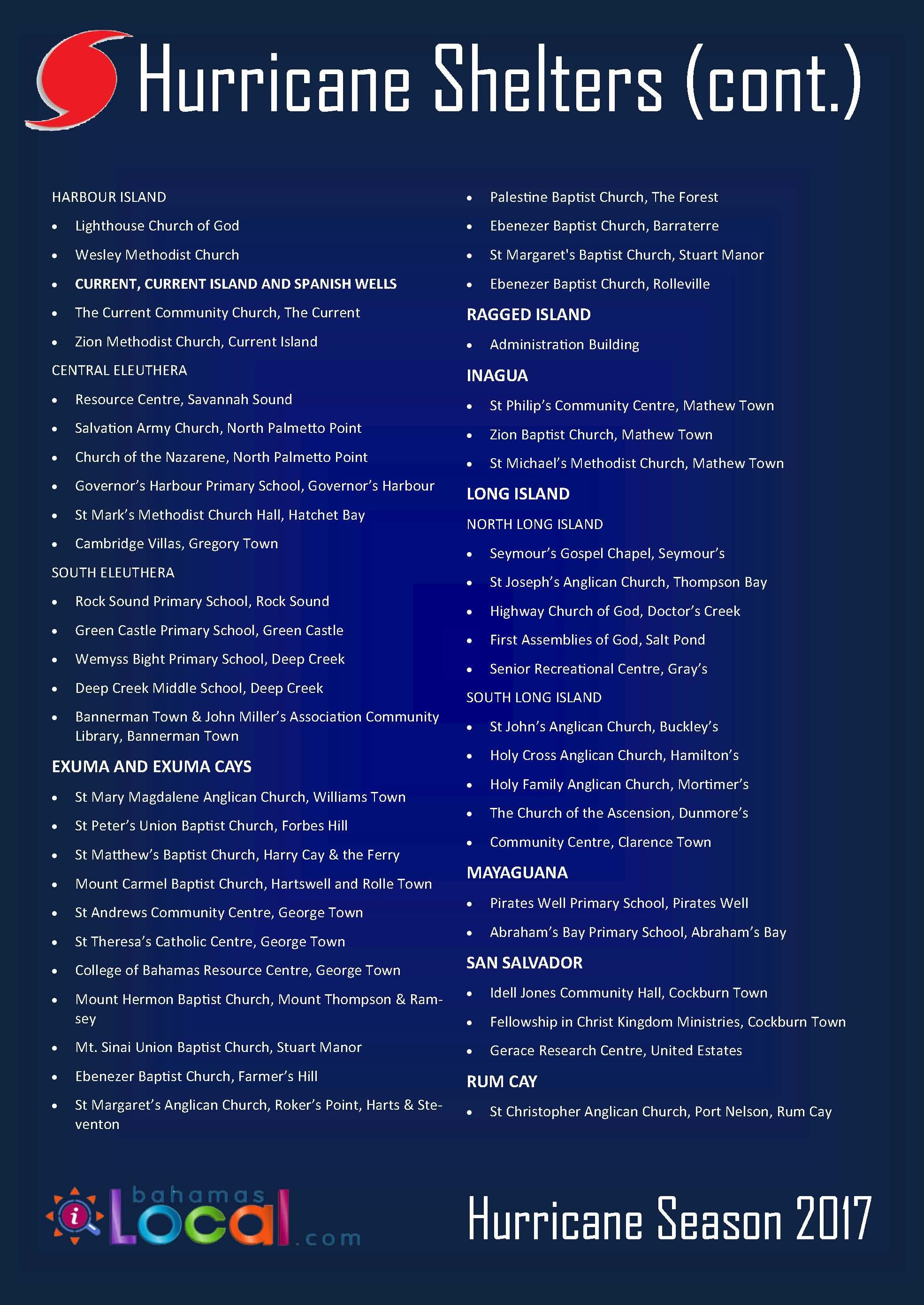 Shelters Page 3 | Hurricane Season 2017