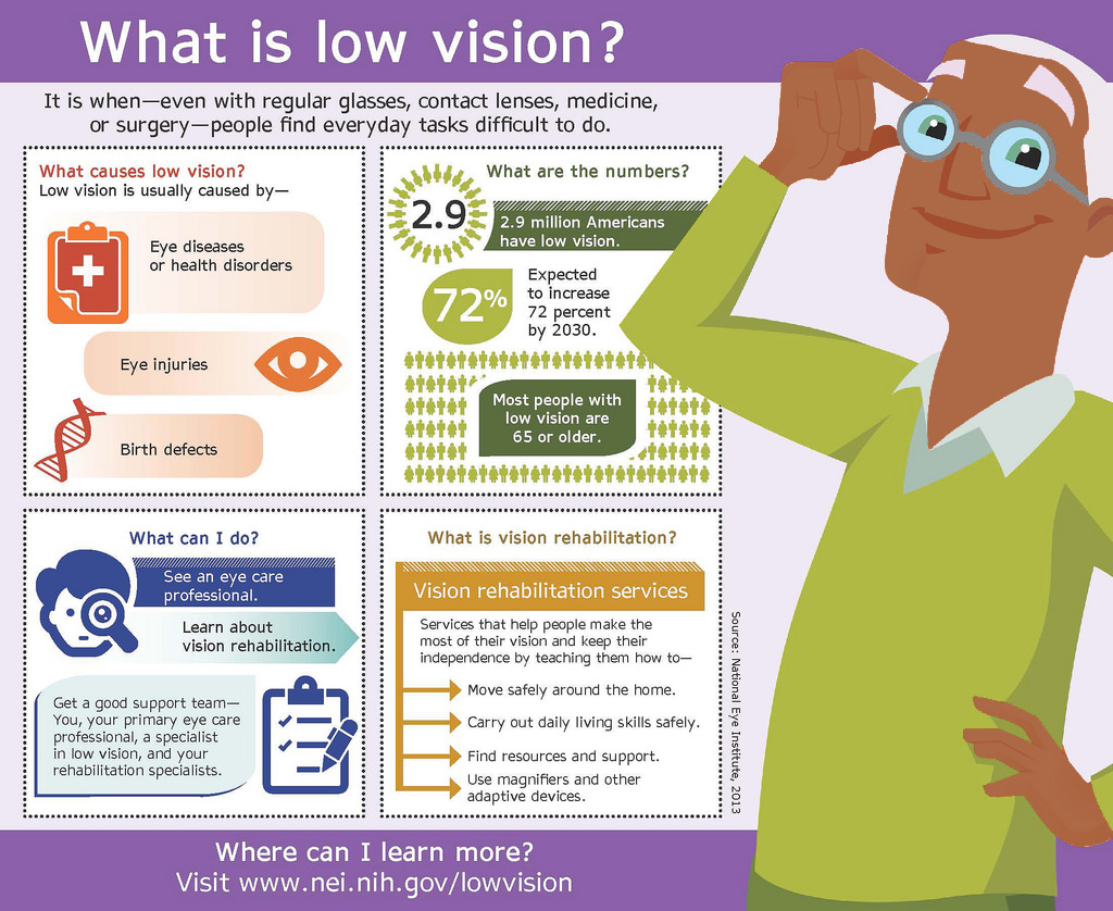 Low Vision Awareness Month: Here's What you Need to Know