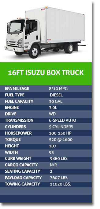 16ft Isuzu Box Truck