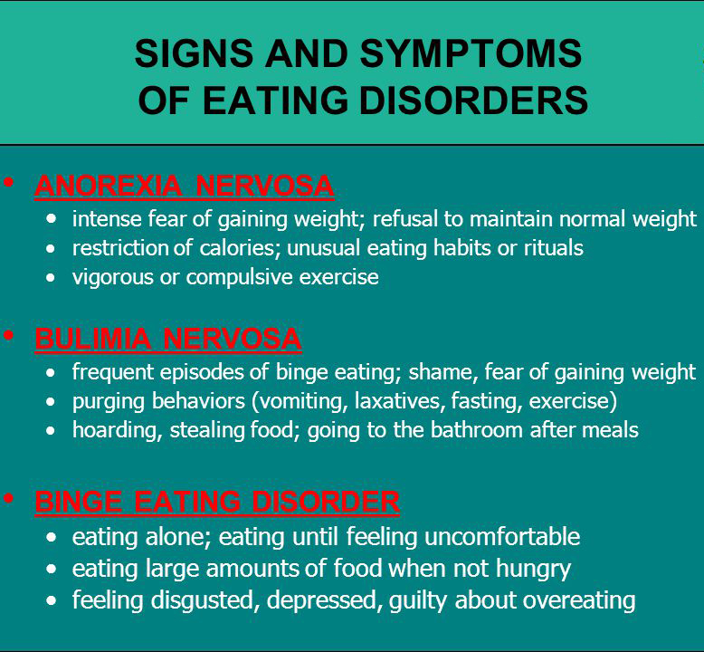 Signs and Symptoms Of Eating Disorders