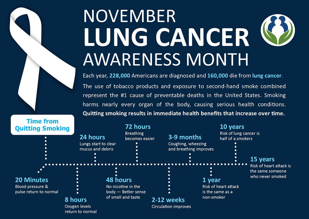 Lung Cancer Bahamas Menu