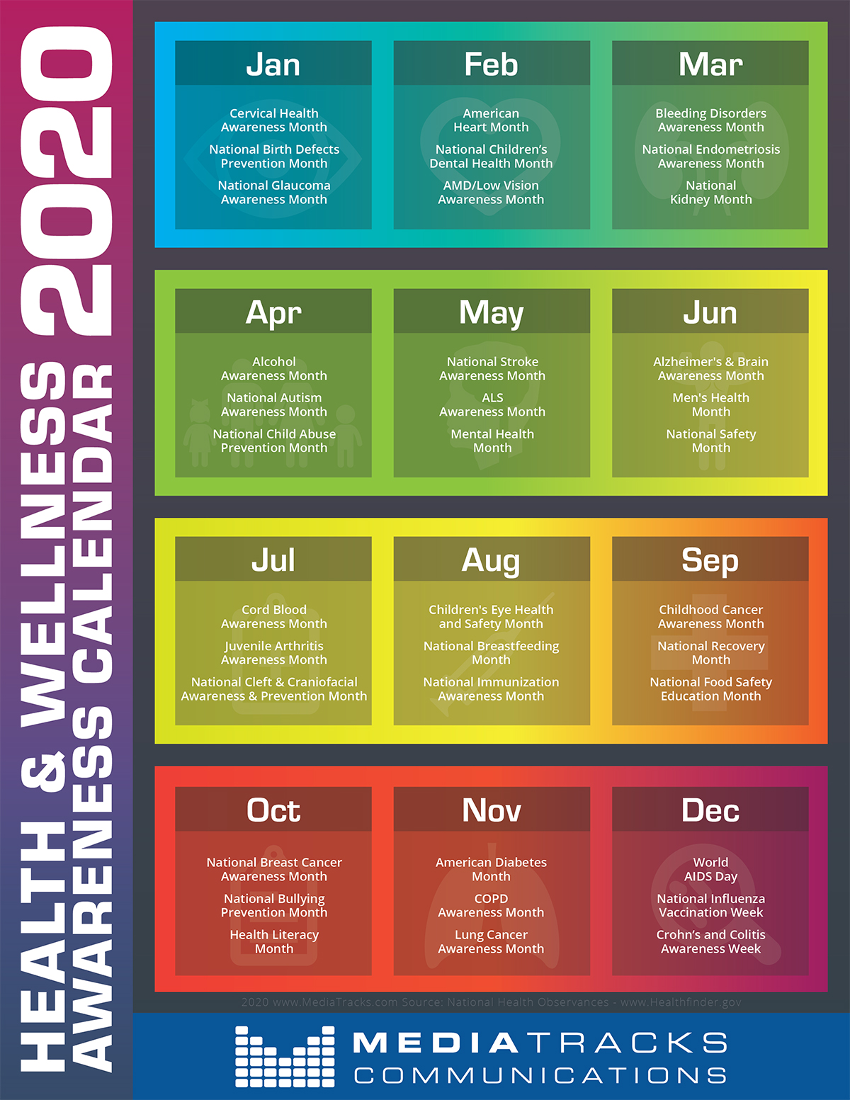 2020 Health & Wellness Awareness Calendar