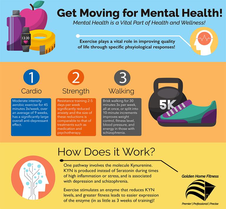 May: Mental Health Awareness Month