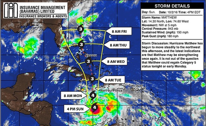 Hurricane update 2016