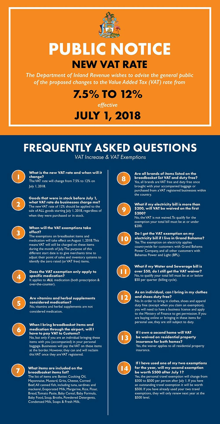 Department of Inland Revenue | Frequently Asked Questions