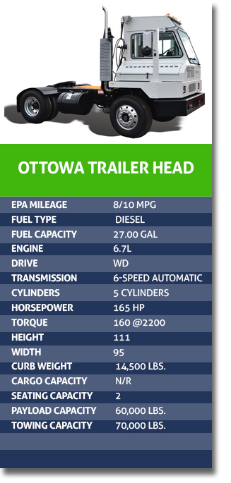 Ottowa Trailer Head