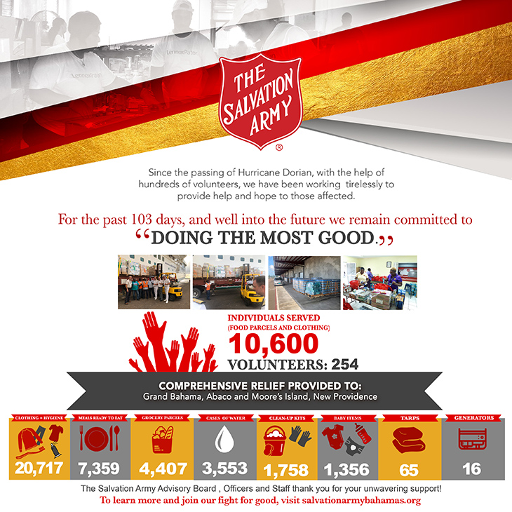 The Salvation Army - Doing The Most Good