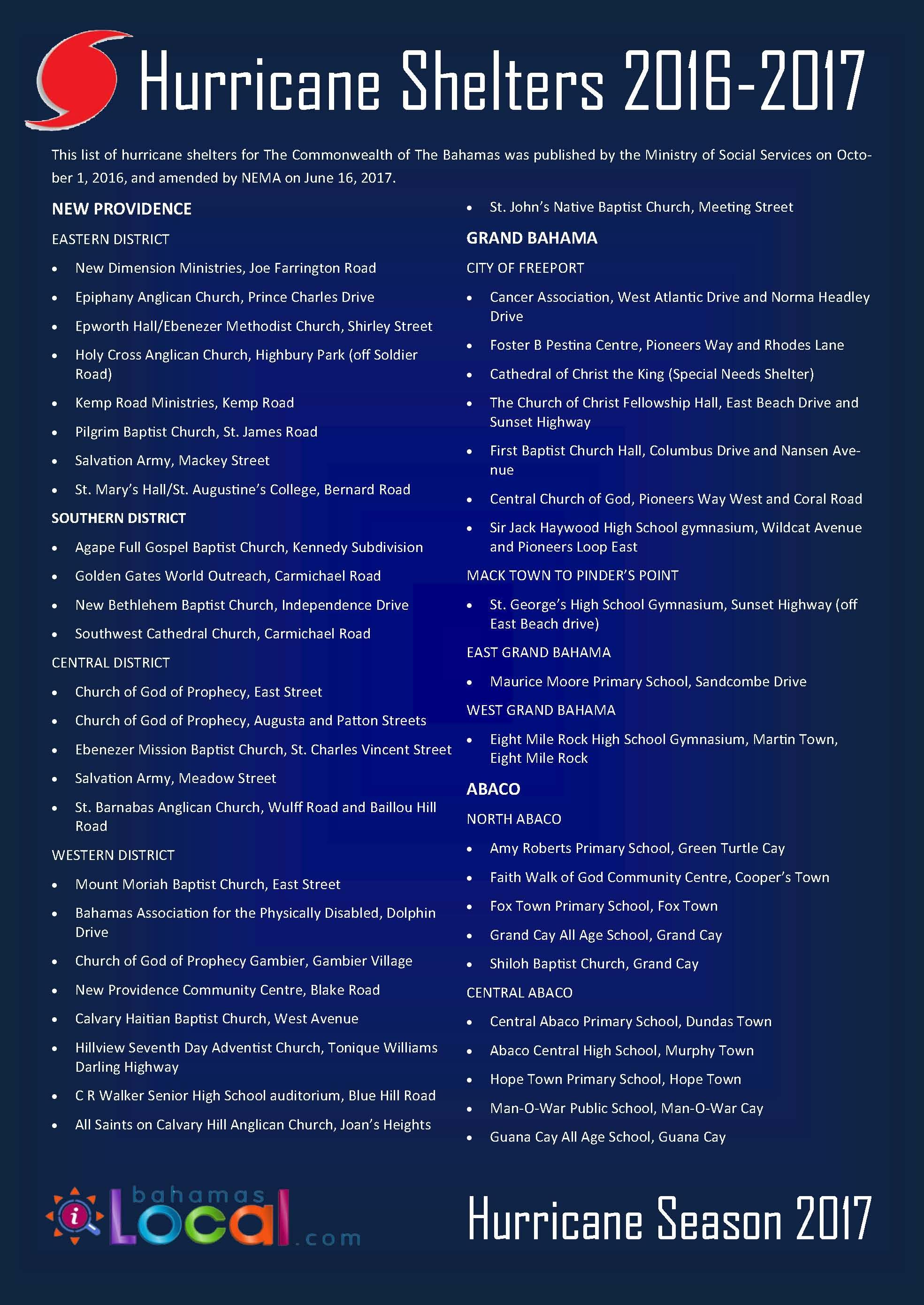 Shelters Page 1 | Hurricane Season 2017