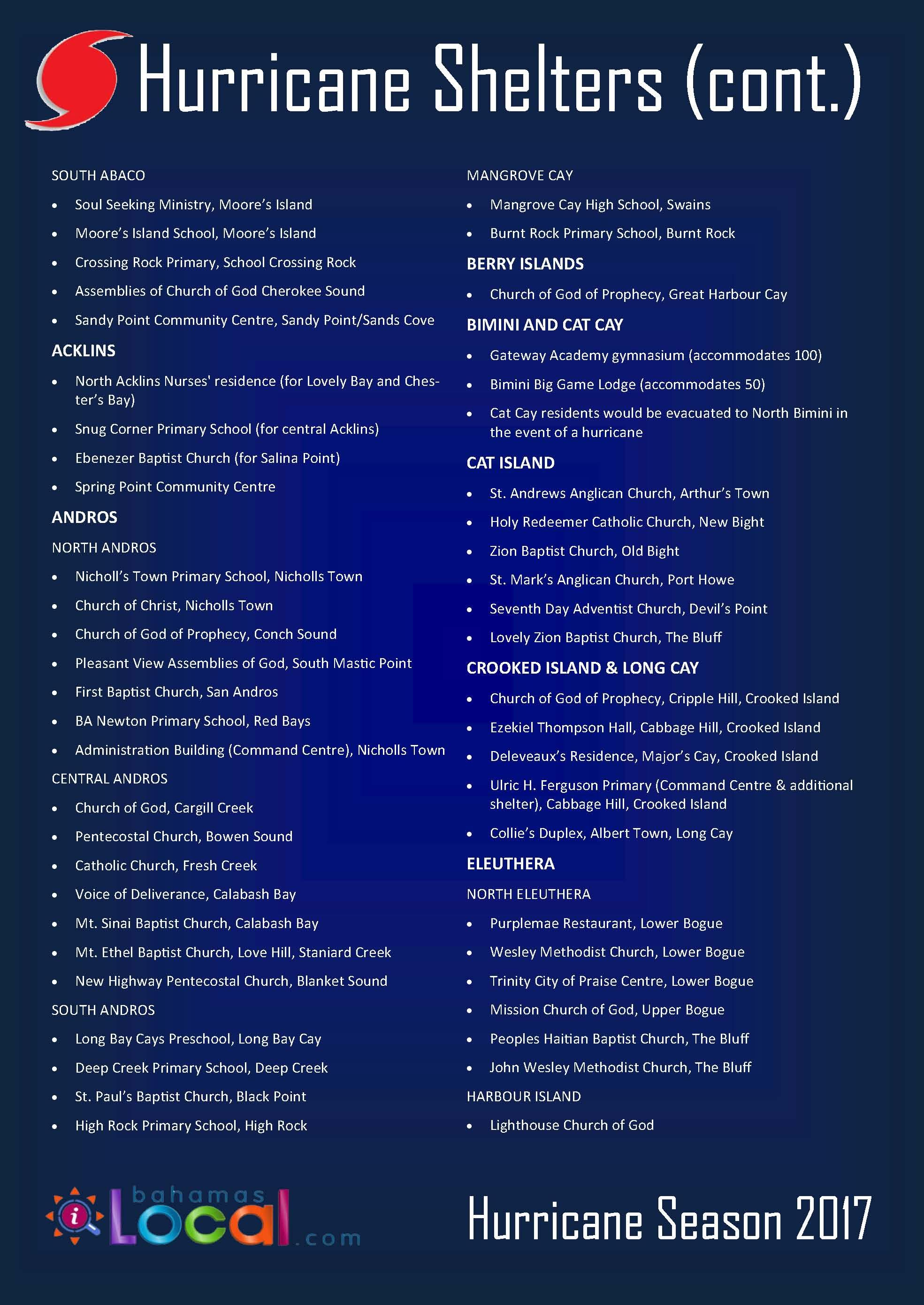 Shelters Page 2 | Hurricane Season 2017