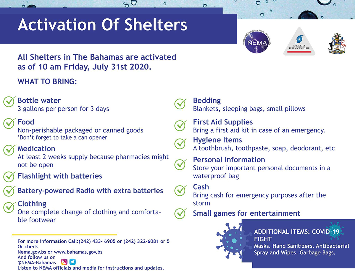 2020 Activation of Shelters