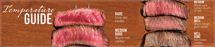 Check Temperature Guide At Outback Steakhouse