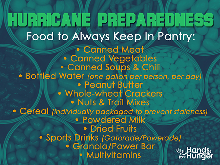 Hurricane Preparedness from Hands For Hunger
