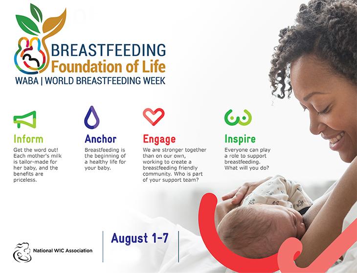 August 1 – 7 as World Breastfeeding Week