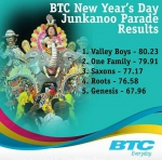 New Year's Day Junkanoo Results!