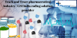 track and trace pharmaceutical industry GS1 India coding solution provider